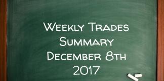 Weekly Trades Summary December 8th 2017