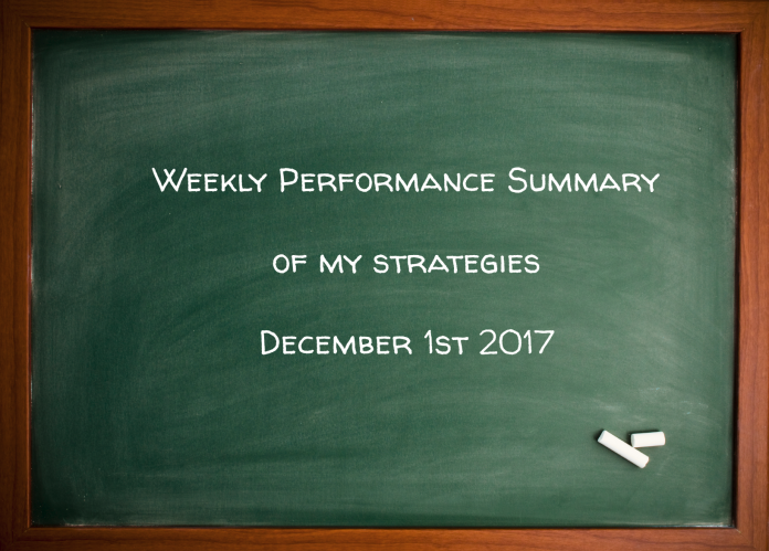 Weekly Performance Summary Of My Strategies December 1st 2017