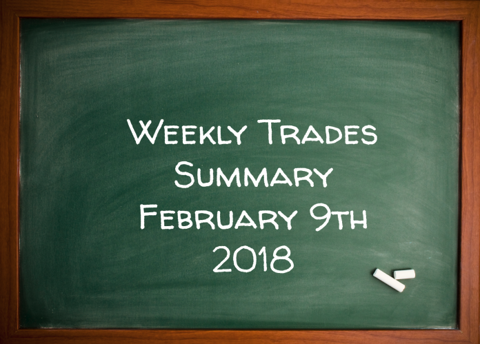 Weekly Trades Summary February 9th 2018