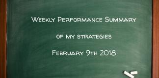 Weekly Performance Summary Of My Strategies February 9th 2018