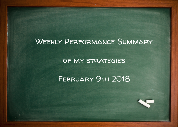 Weekly Performance Summary Of My Strategies February 9th 2018