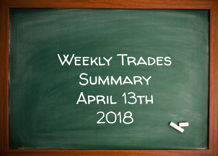 Weekly Trades Summary April 13th 2018