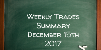 Weekly Trades Summary December 15th 2017