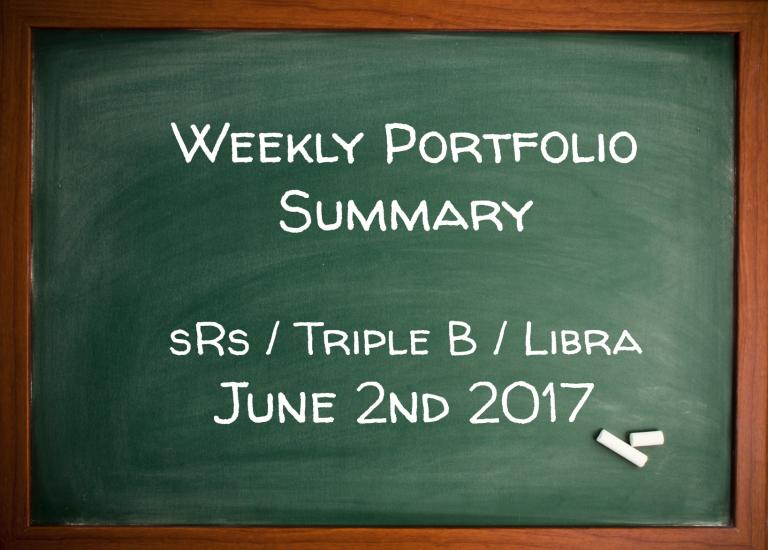Weekly Portfolio Results (+Proofs) – sRs Trend Rider, Triple B, Forex Libra Code